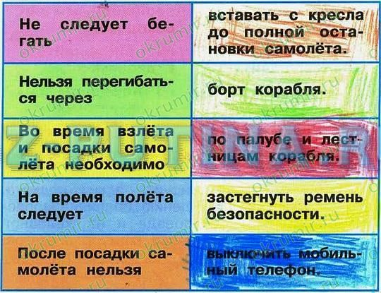 Плакаты по безопасности на корабле для детей. Безопасность детей. srazukupi.ru